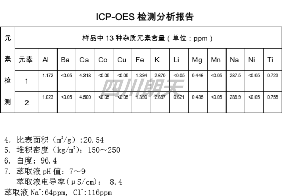监测分析报告_副本.png